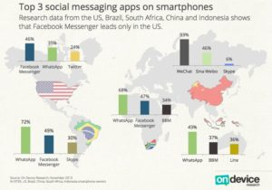 top-3-messenger-apps-copy