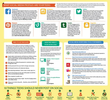 social media guide for parents