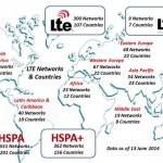 4G Americas Reports 300 LTE Networks Worldwide