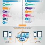 Generation X just as tech savvy as millenials : Infographic