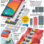 Infographic: Google building a modular cell phone for those who can't afford one