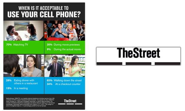 TheStreet Asks Consumers a Technological Age-Old Question
