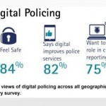 Eighty Percent of Citizens Believe More Digital Tools Can Improve Police Services, According to Accenture Survey