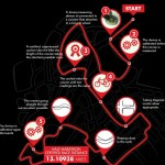 Running GPS vs. Course Length [Infographic]