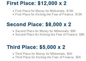 Capital One People & Money Hackathon