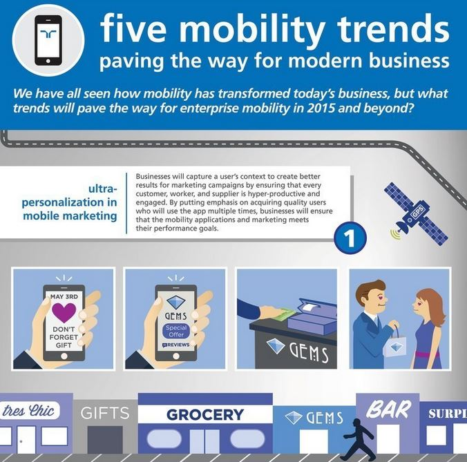 trends in enterprise mobility