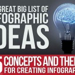 Infographic – The Great Big List Of Infographic Ideas