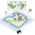 Invisible Fence® Brand Introduces new GPS 2.0 Wire Free Pet Fence™ Solution for Canada (Graphic: Business Wire)