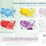 Mosaik releases 2015 Wireless Landscape infographic with LTE status