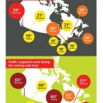 TomTom Traffic Index: Vancouver, Toronto and Montreal rank as the most congested cities in Canada
