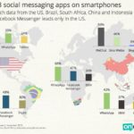 These Numbers Show Facebook Is Trailing Social Messaging Apps Globally