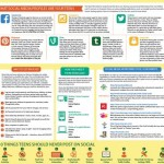 Introducing The 2014 Social Media Guide For Parents from Liahona Academy