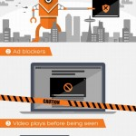 Infographic: 36% of video ads are not viewable worldwide and it takes just 6 seconds for a viewer to yawn