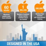 How & Where iPhone Is Made: Comparison Of Apple's Manufacturing Process