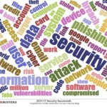 Top Security Topics of 2014