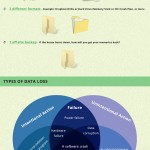 Infographic – World Backup Day – 31st March 2016